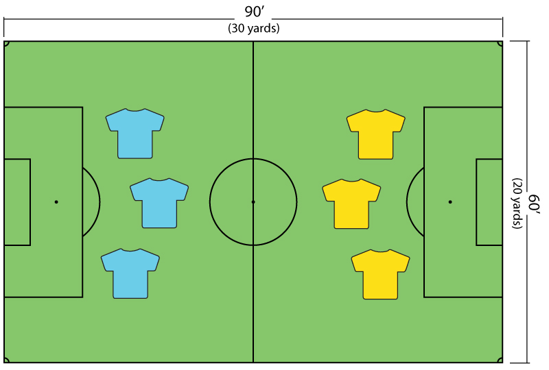 U6 Soccer Fields