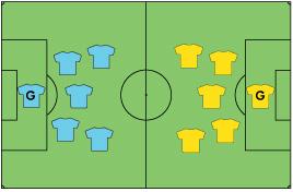 U8 Soccer Fields